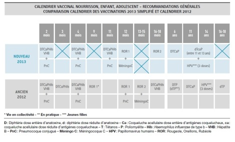 Inpes-vaccinations2013-2a