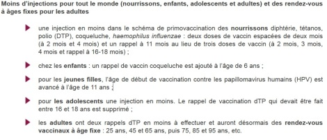 Inpes-vaccinations2013-2e