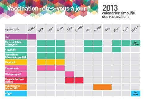 Inpes-vaccinations2013